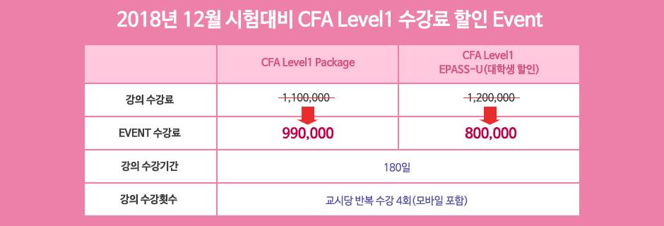 CFA Level1 매직노트 이벤트