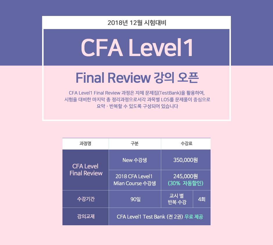 CFA Level1 Final Reveiw
