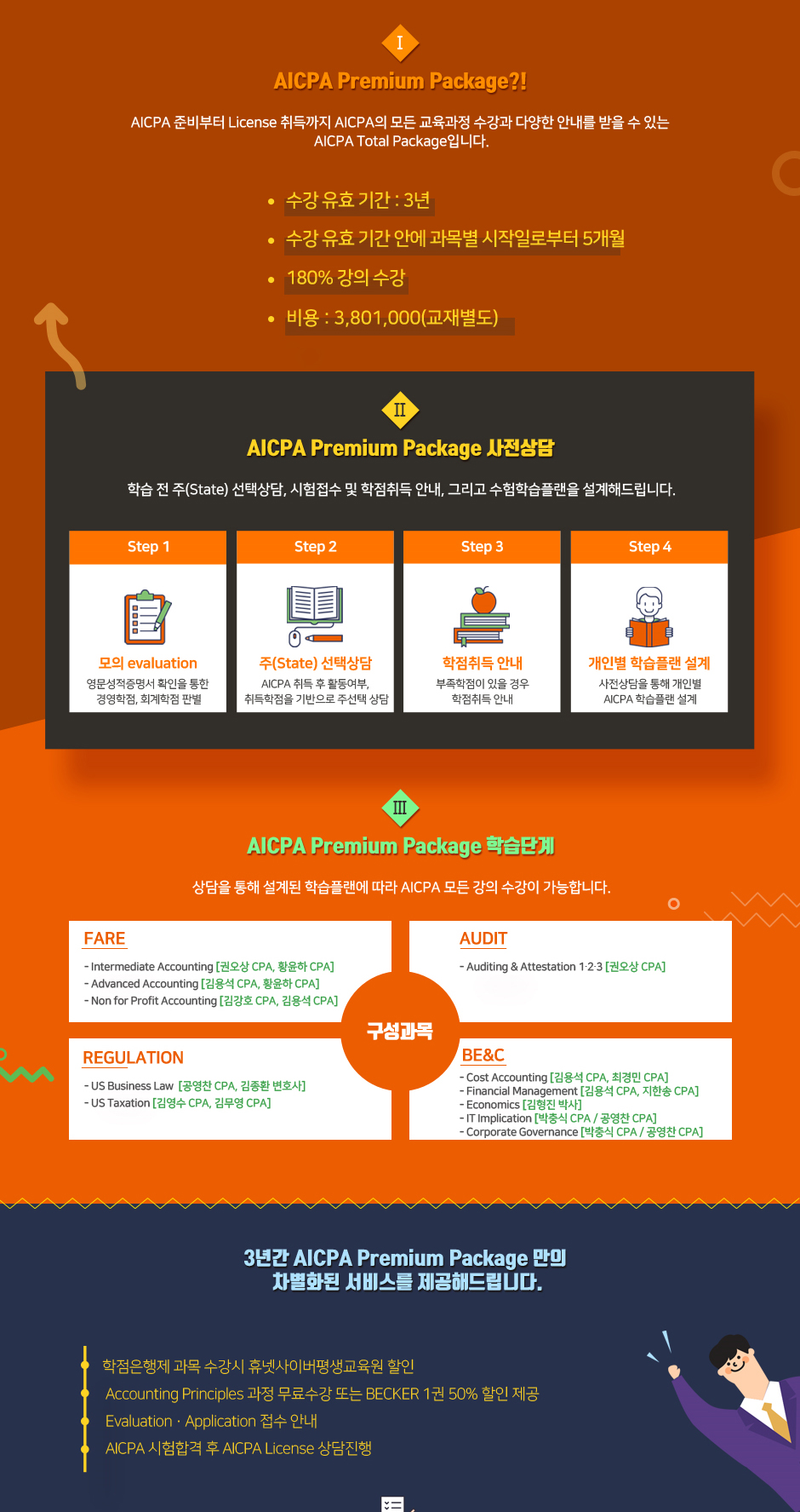 AICPA Premium Package
