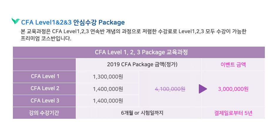 CFA Level1,2,3 안심수강 Package 교육과정