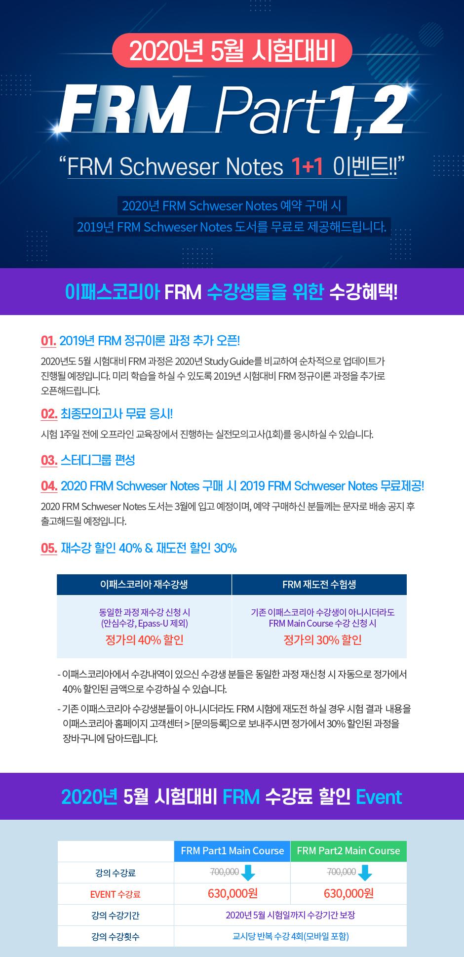 2020년 5월 시험대비 FRM Part1,2 Schweser Notes 1+1 이벤트