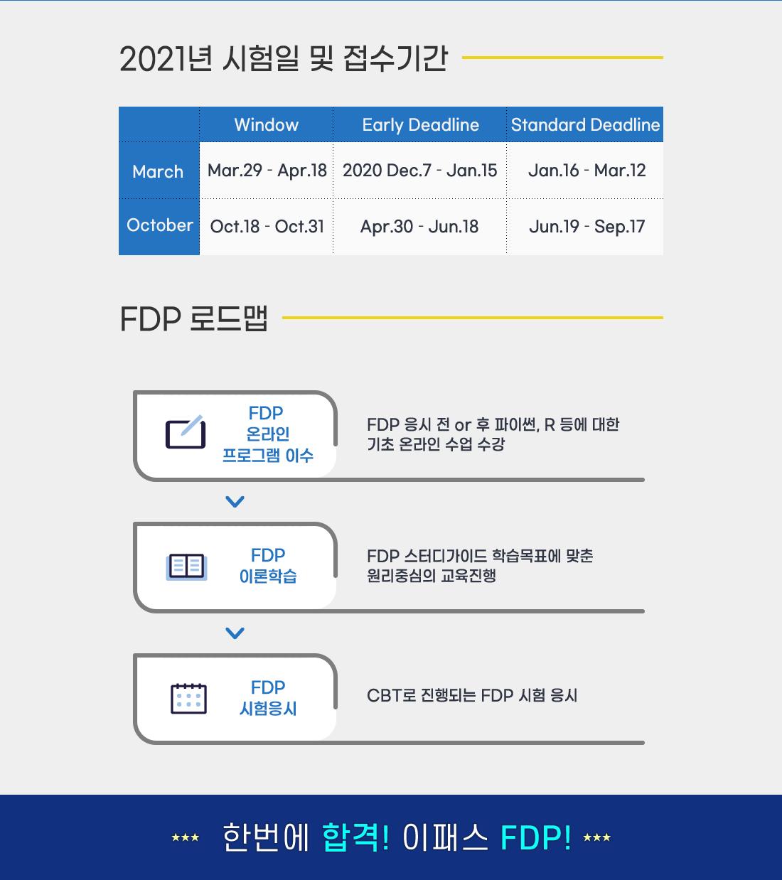 2021년 시험일 및 접수기간& FDP 로드맵