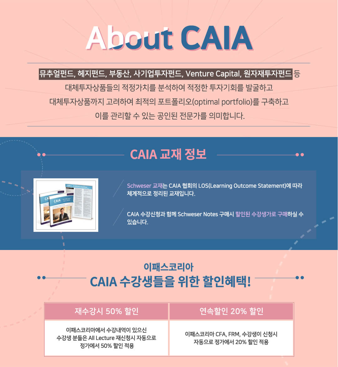 About CAIA