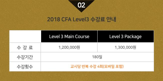 CFA Level3 이벤트