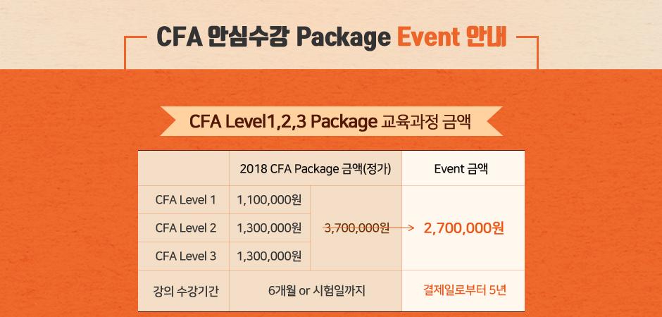 CFA Level 1 & 2 & 3 안심수강 Package