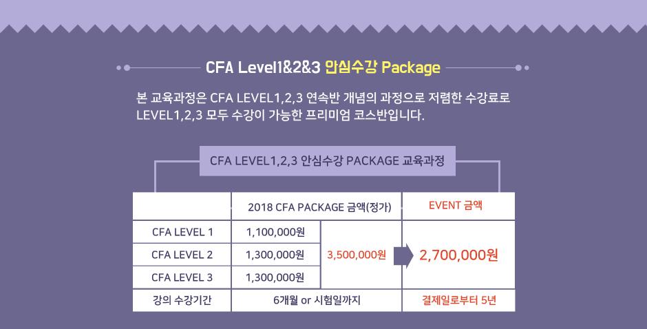 12월 시험대비 CFA Level1 과정 오픈!