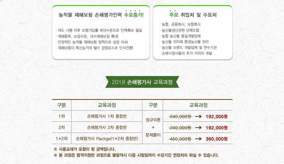 2018 손해평가사 자격증