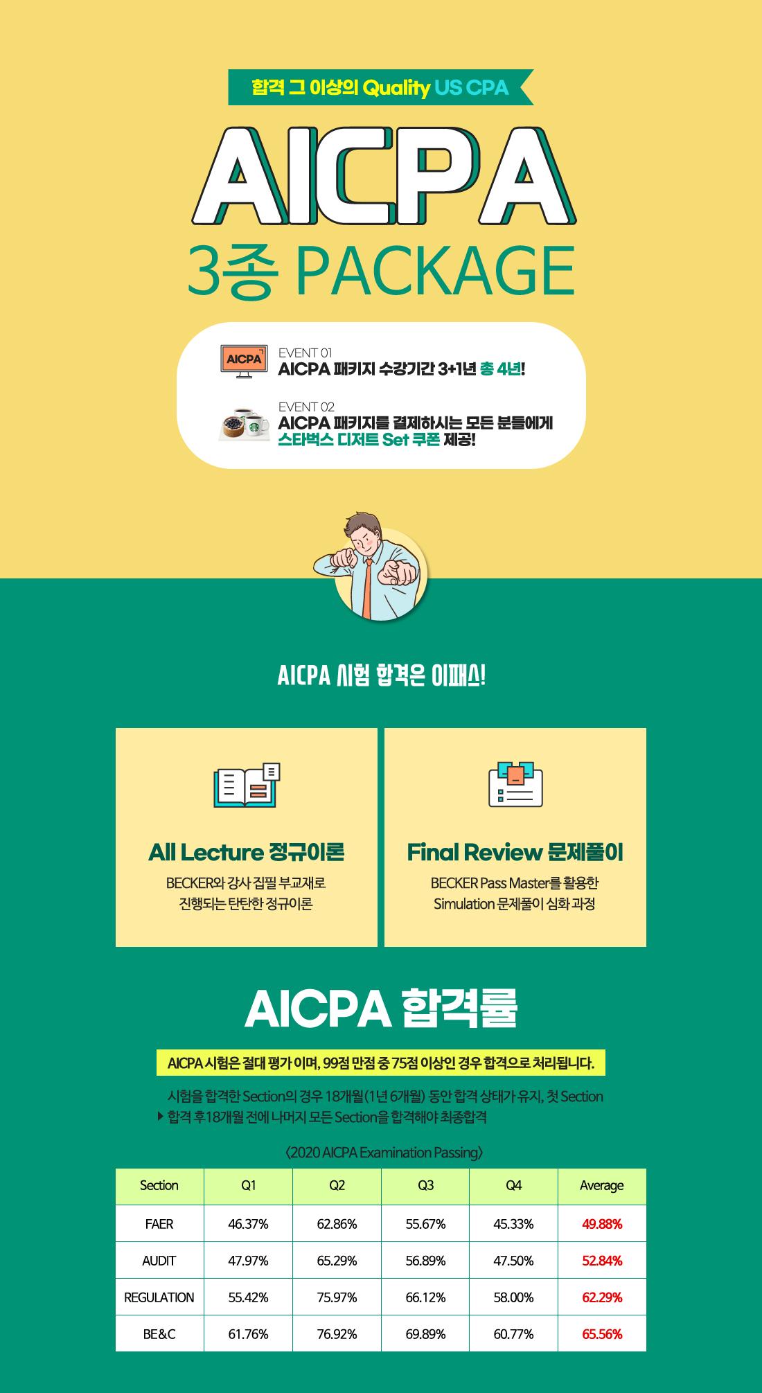 AICPA 패키지